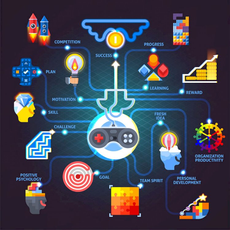 4 Advanced Gamification Strategies To Use In 2021